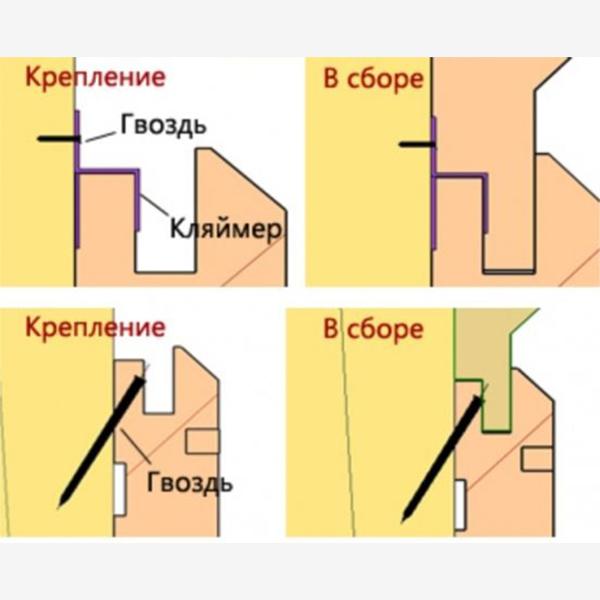 Схема монтажа вагонки - 1