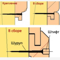 Схема монтажа вагонки - 2